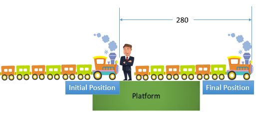 train platform person diagram